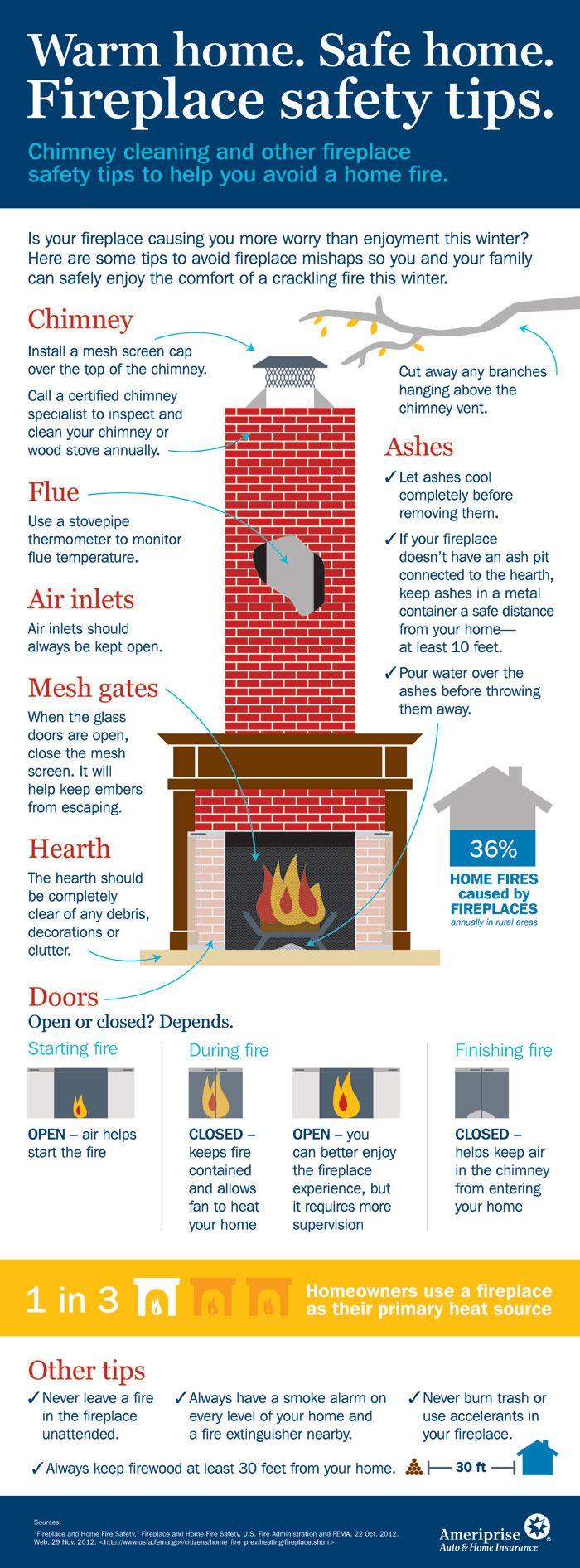 Fireplace safety tips.