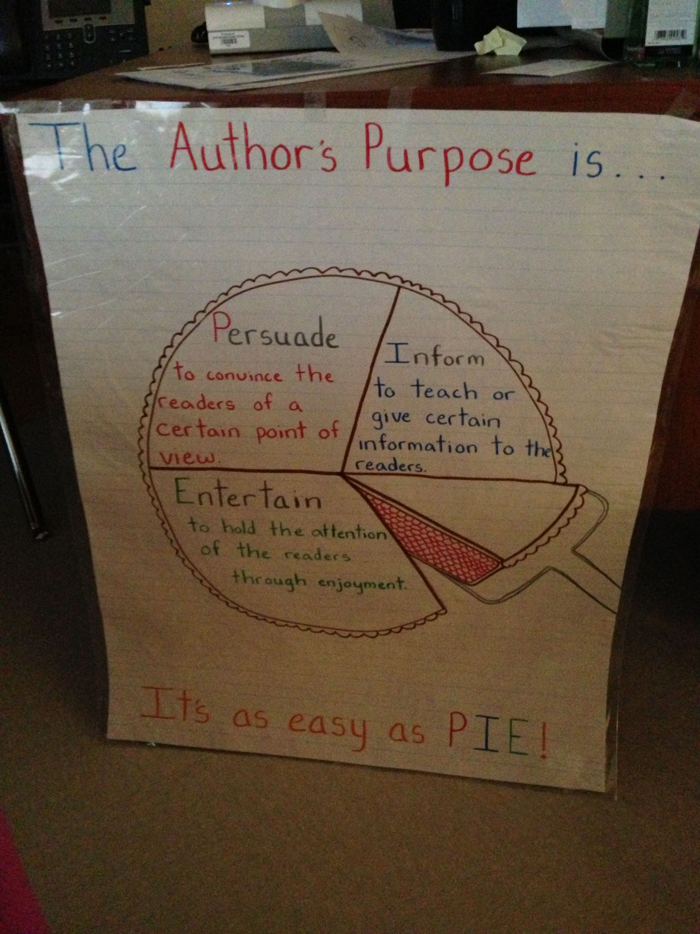 Authors Purpose Anchor Chart 2nd Grade