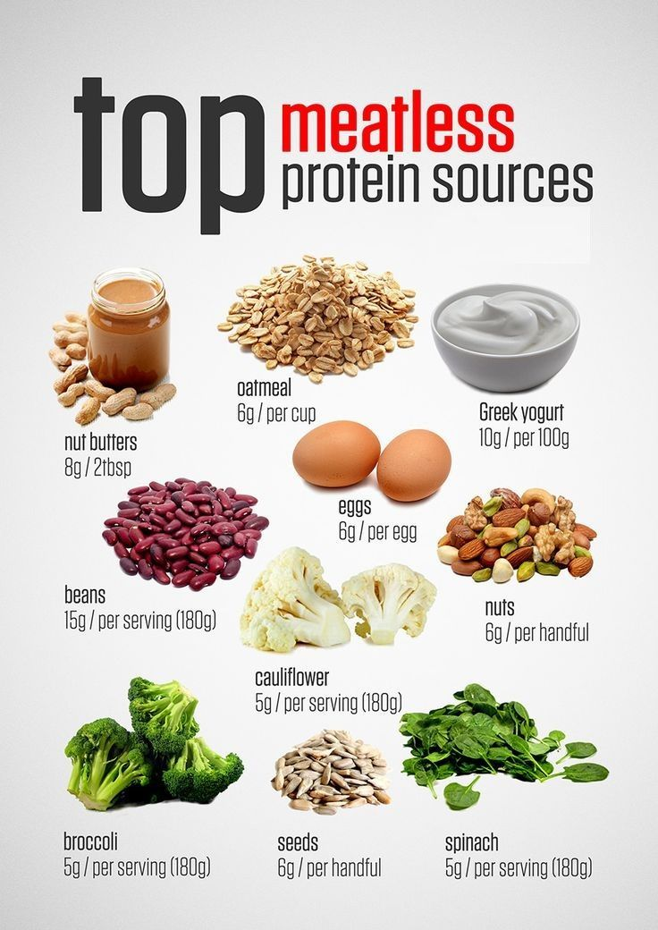 11 Must Have Protein Rich Food for Vegetarian Children
