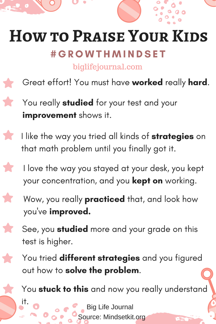 9a306d36 This is part of our Big Life Journal growth mindset printables for ...