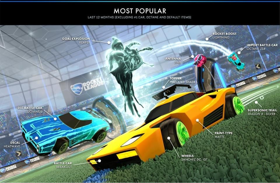 Check Out The Rocket League 'Year Three' Infographic