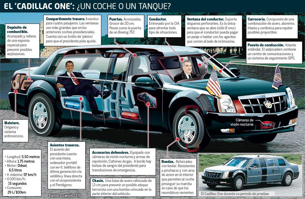 Cadillac One. Obama Limousine La Limusina de Obama | Armored | Pinterest