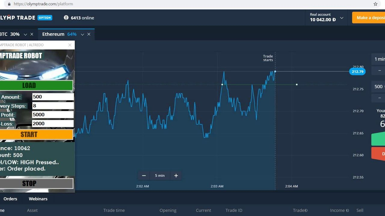 Olymptrade Robot Is Trading Crypto Currencies And Winning With