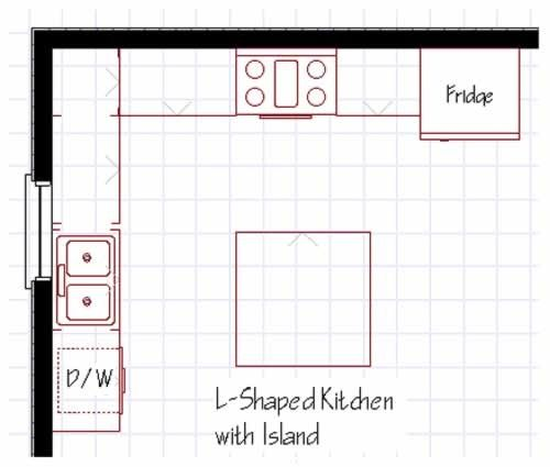 Small L Shaped Kitchen Designs Layouts: L Shape #Kitchen Design Ideas - Another Option In 2019