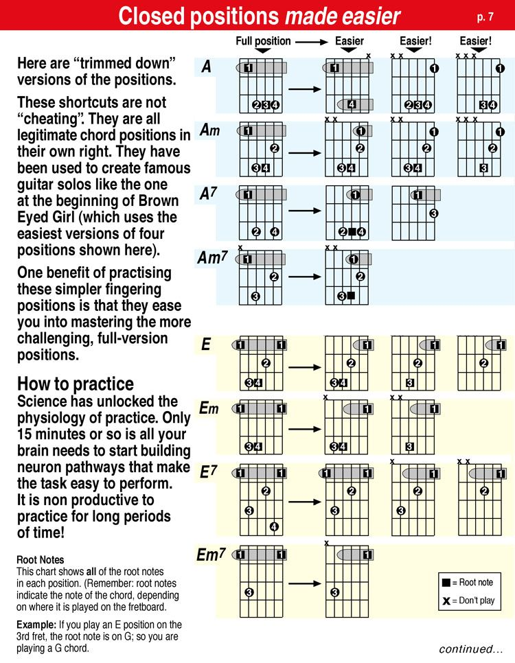 Easy Guitar Chords Home My Chords System Chord Charts Progressions