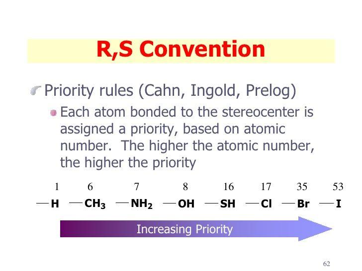 Cip Priority Rules Mcat Genchem Ochem Biochem Pinterest
