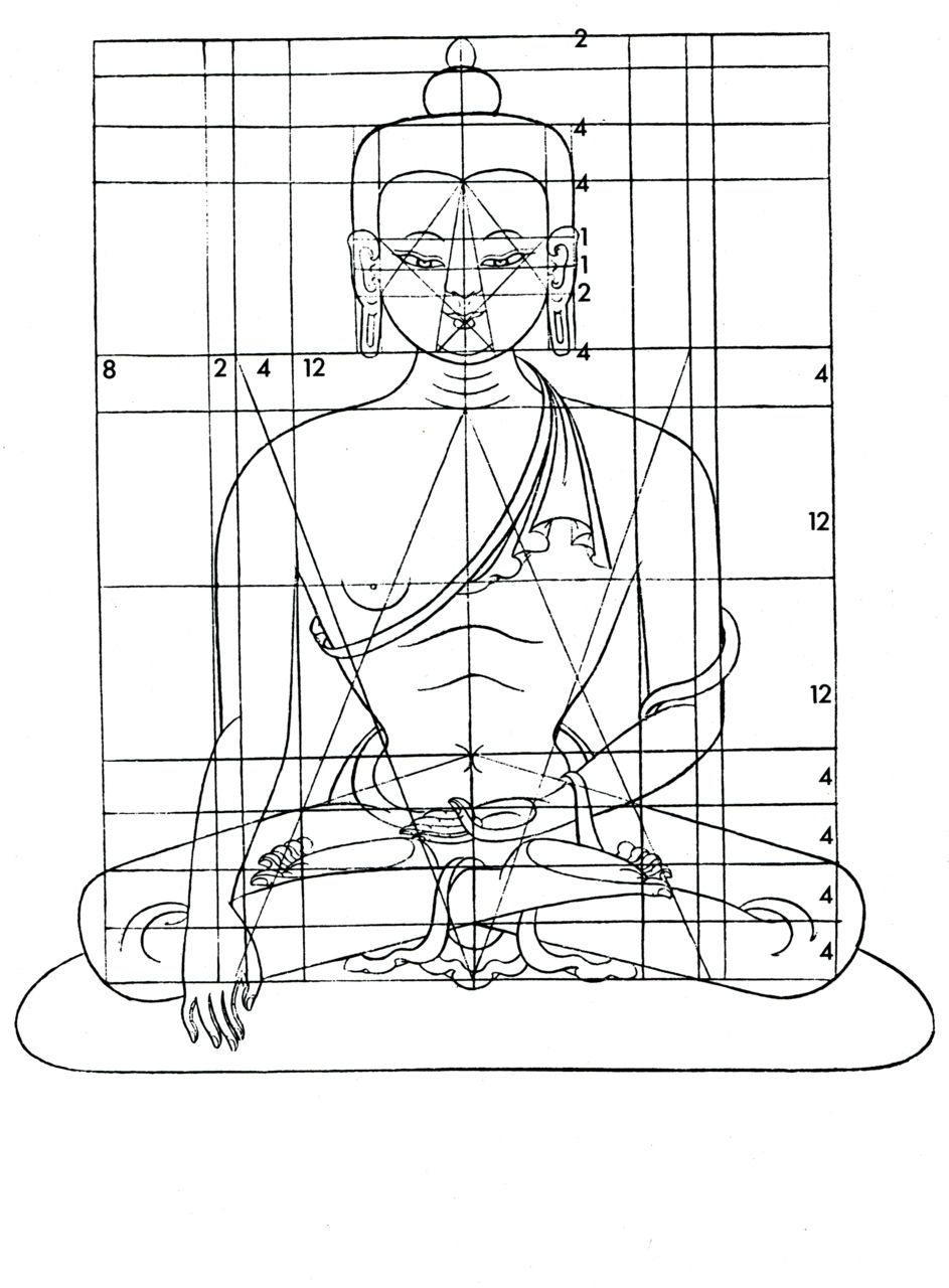 How To Draw A Perfect Buddha!