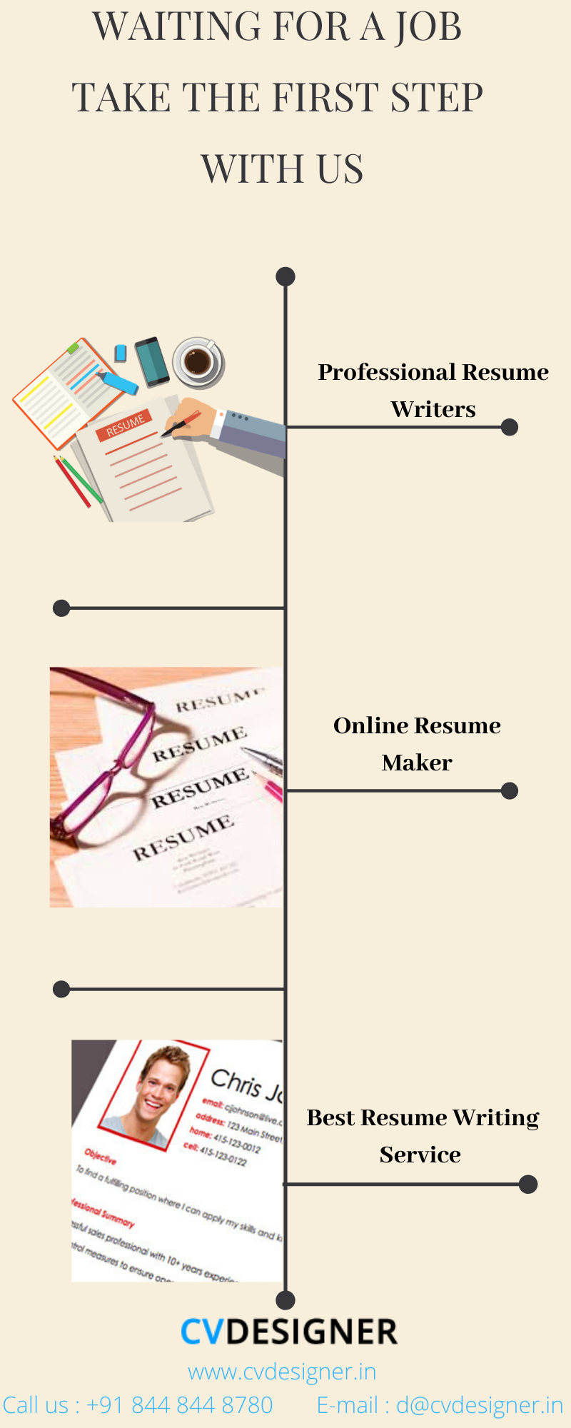 Looking for professional online resume writers in India