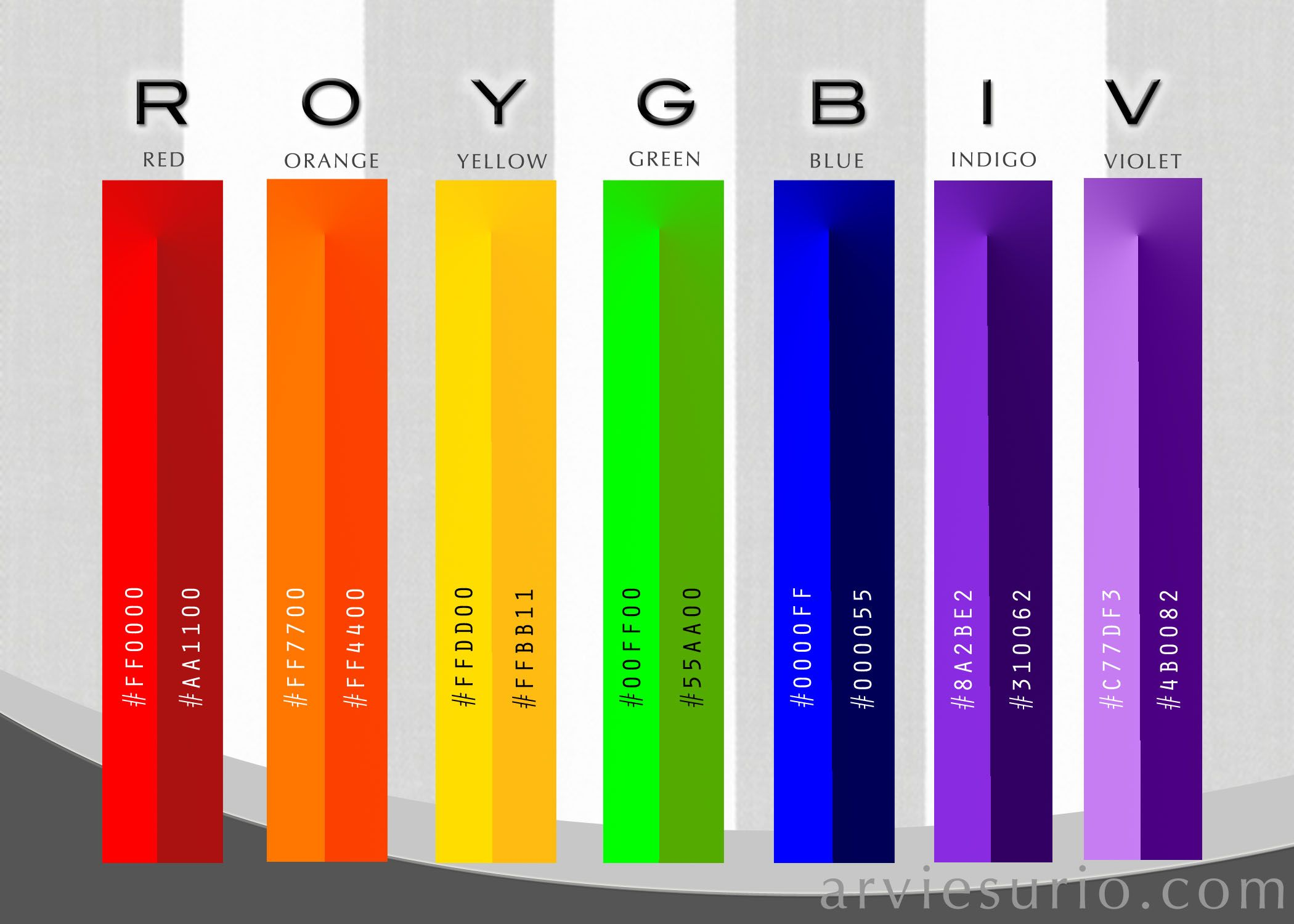 Rainbow colors in order pictures - Roygbiv Rainbow With Hexadecimal Code