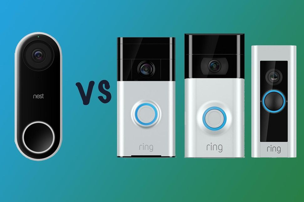 Nest vs Ring vs Arlo vs Netatmo: Which is the best video