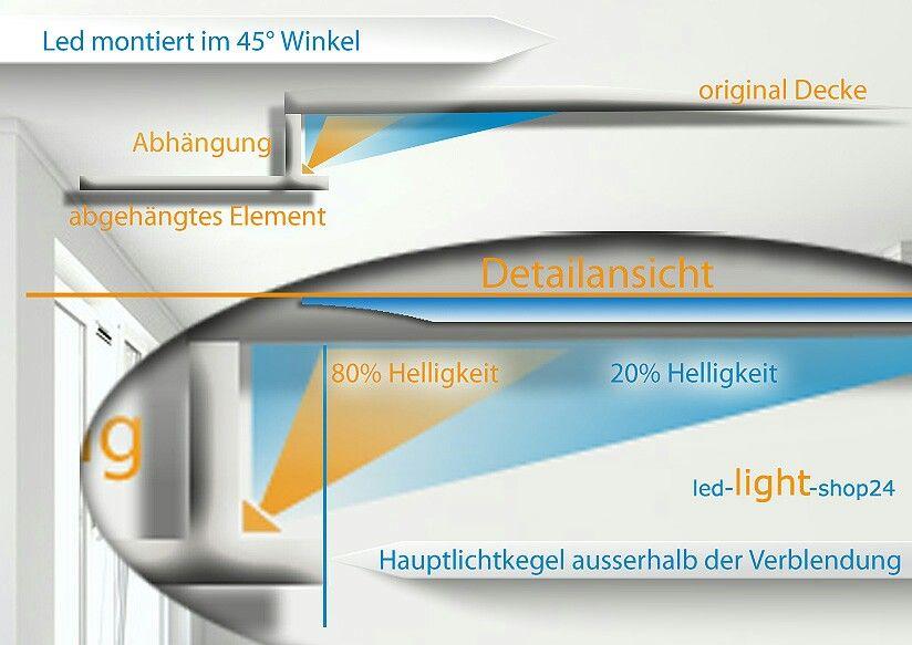 Indirekte Beleuchtung Decke Bauen indirekte beleuchtung decke bauen mit led streifen professionelle