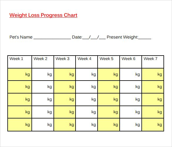 pictures of weight loss charts salegoods Pinterest Weight loss - weight loss chart template