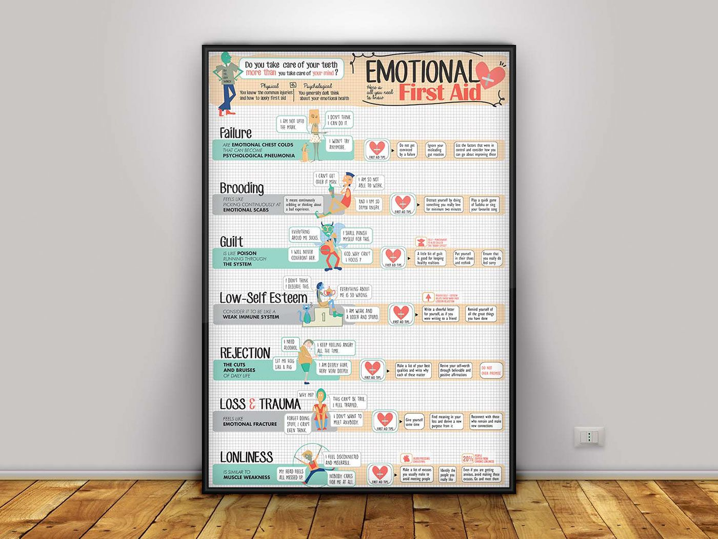 Info Graphic Poster For Emotional First Aid On Behance