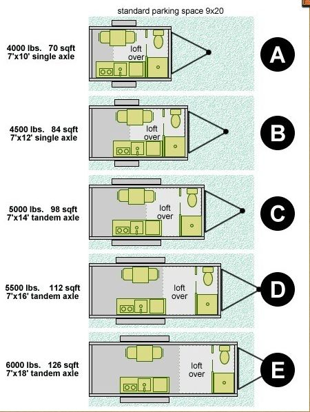Trailer sizes My Tiny house Pinterest Tiny houses House and