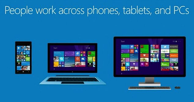 #Microsoft starts accepting Universal App submissions #WindowsPhone #WP81