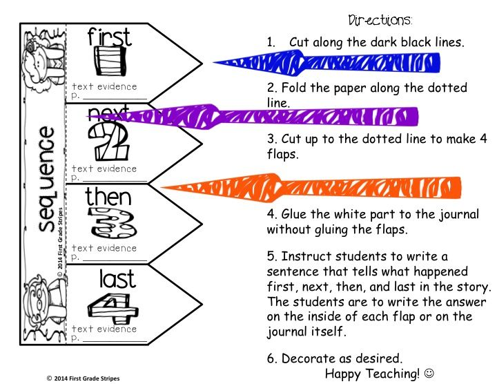 Sequence Graphic Organizers with Anchor Chart Poster/Sign ...