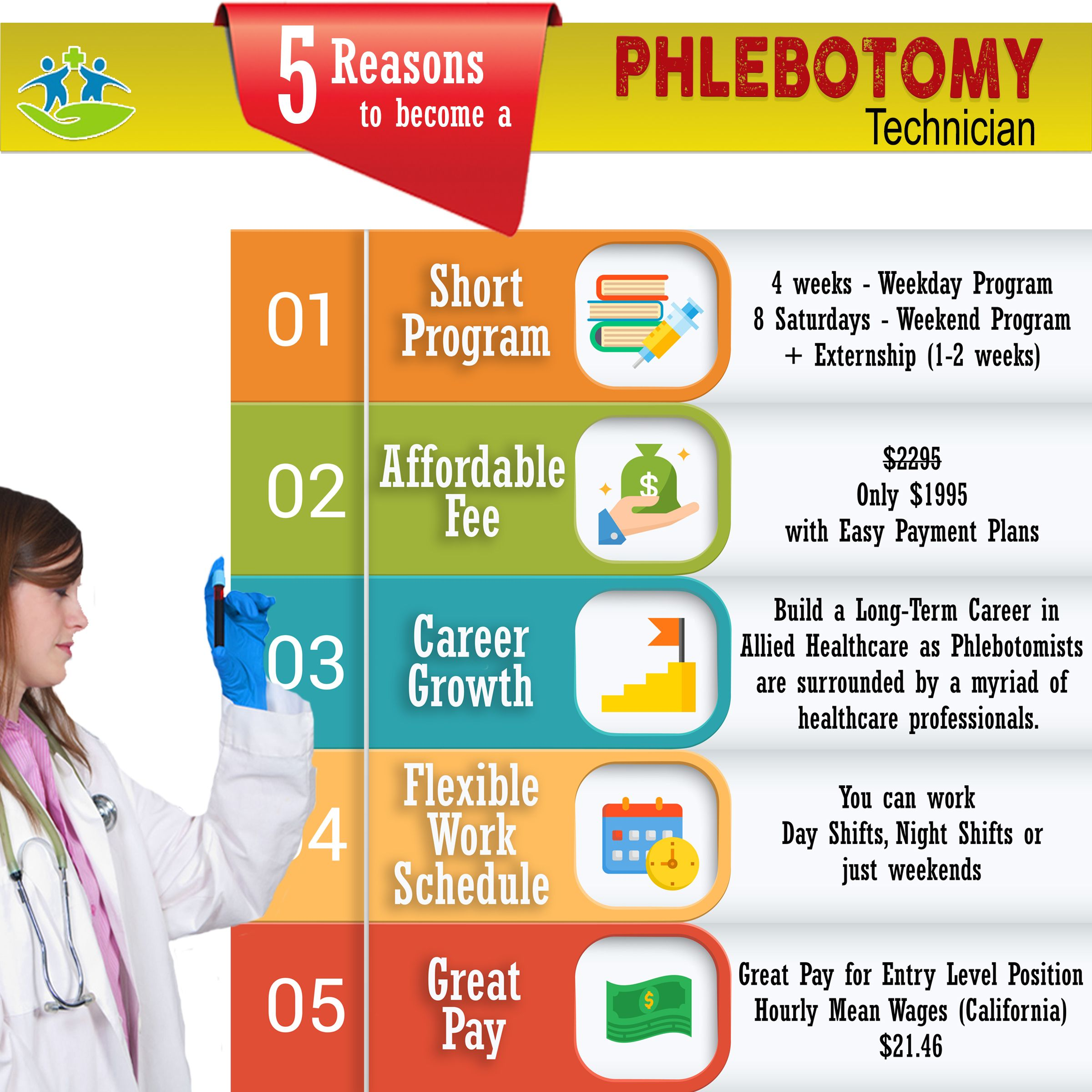 Phlebotomy Technician a rewarding healthcare field. This