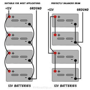 pin by solarpowercee on solar battery bank pinterest rh pinterest com 12 volt battery bank wire size