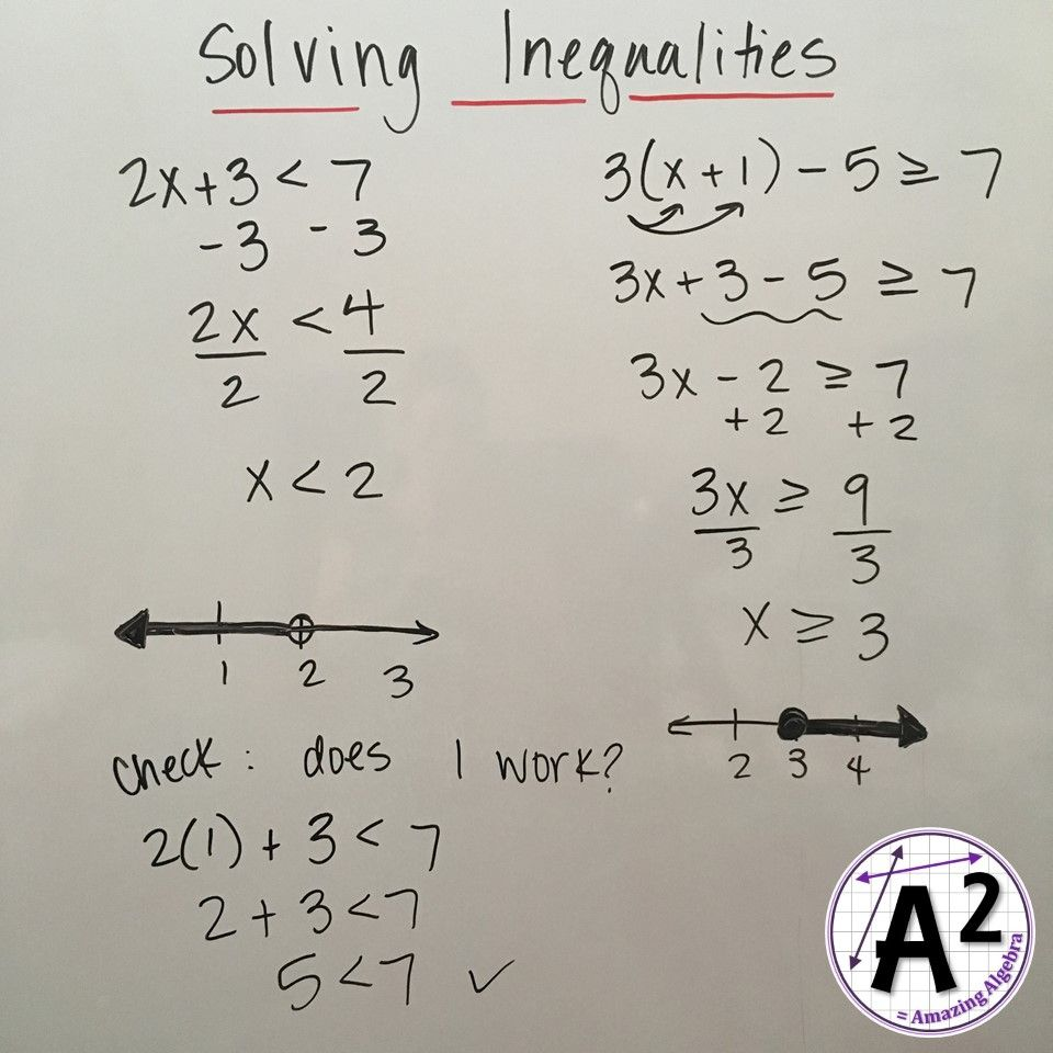 Compound Inequalities A Quick Example Of The Two Types Of Compound Inequalitie Graphing Inequalities Kindergarten Math Worksheets Addition Algebra Worksheets