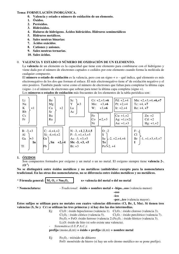 8 Ideas De Nomenclatura Nomenclatura Nomenclatura Química Química
