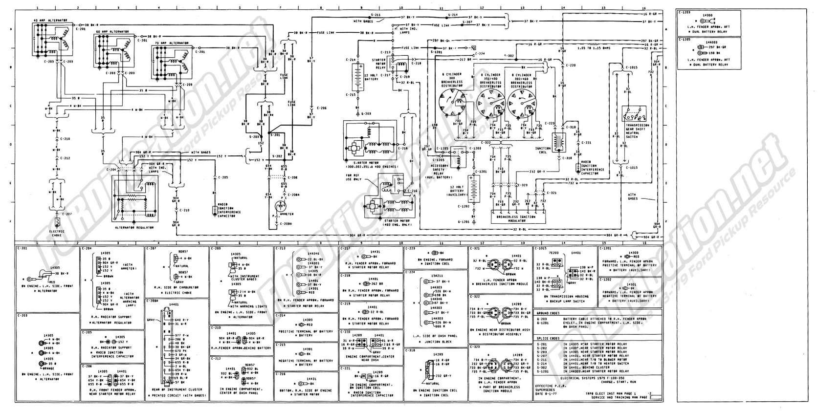 16+ 1995 Ford Truck Wiring Diagram1995 ford f100 wiring