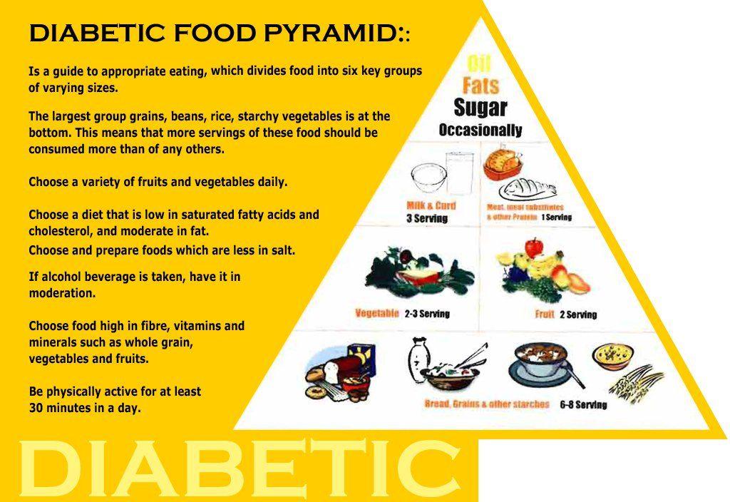 sri lanka diet cure for diabetes