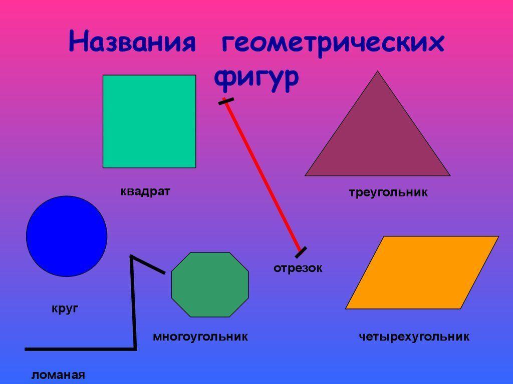 этом математике картинки геометрических питере уже времени