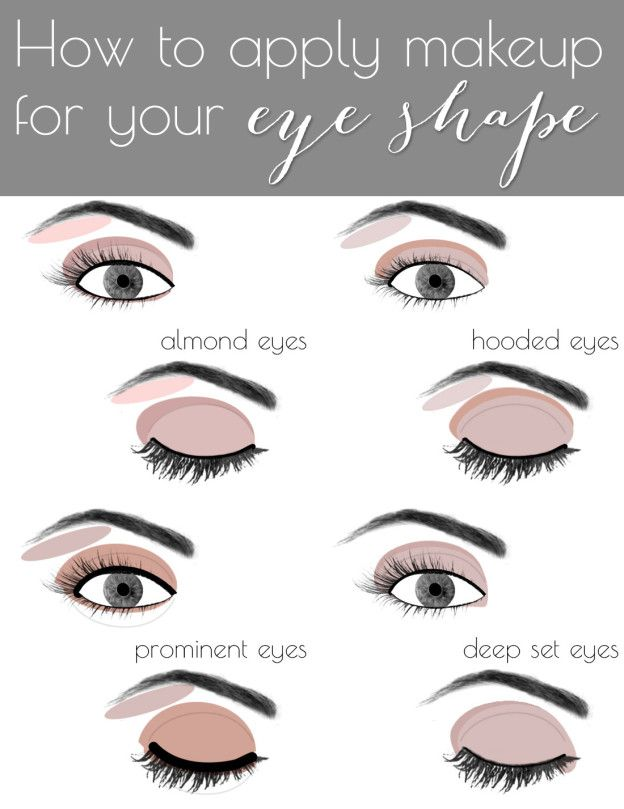 how to apply makeup for your eye shape hair styles and beauty tips