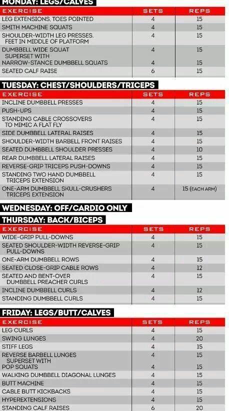 Week workout | Workouts, Yoga & Running | Gym workouts