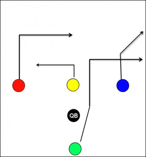 Flag Football Design Create Manage And Email Your Plays
