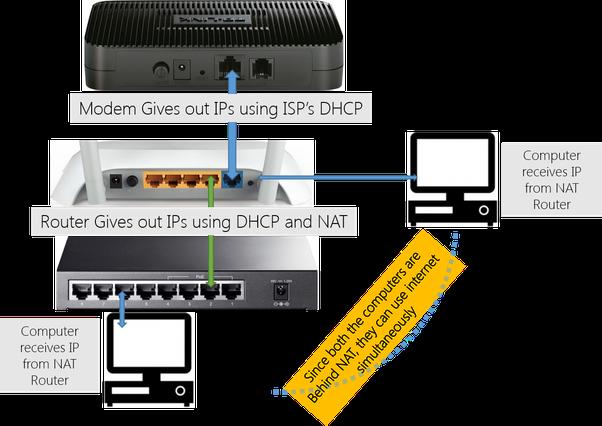 Router To Switch Connection Diagram Fibre Optics Router Fiber Optic