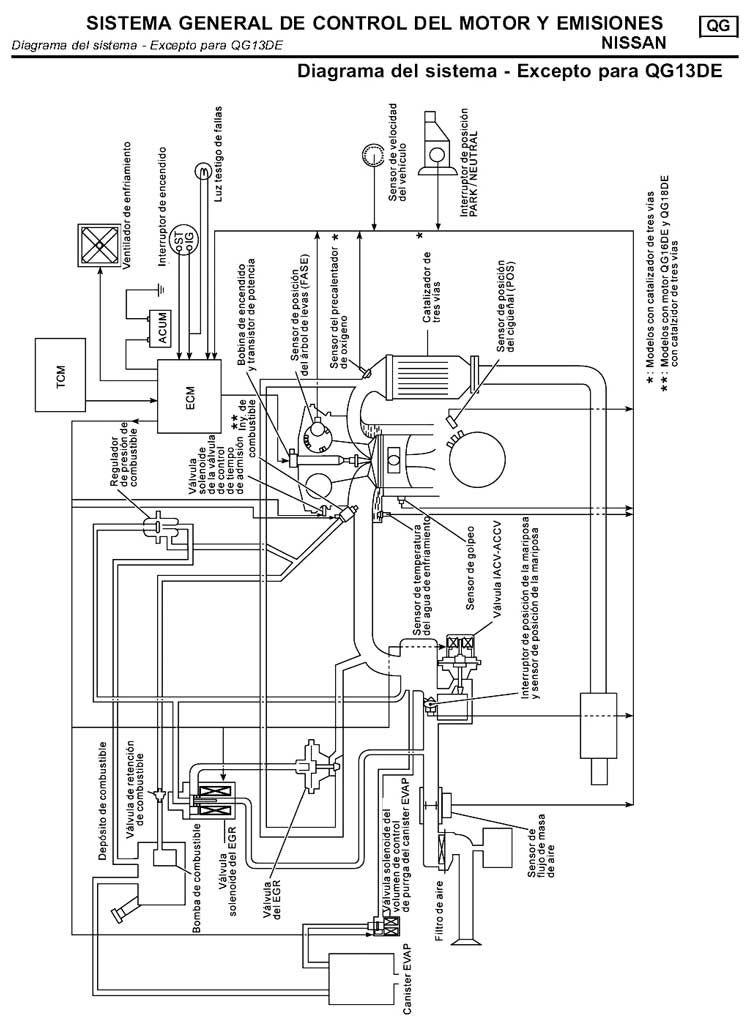 Diagrama De Carburador De Nissan Nissan Sentra Nissan Z Nissan Juke
