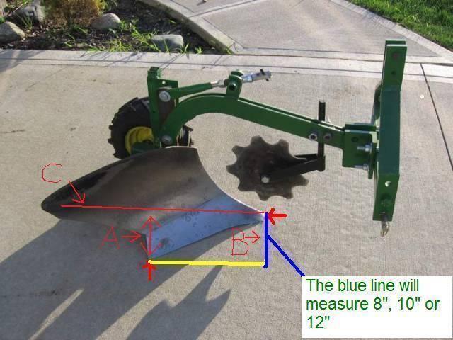 Moldboard plow sizes