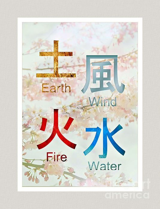 Earth Wind Water Fire Tattoo Japanese Symbol...