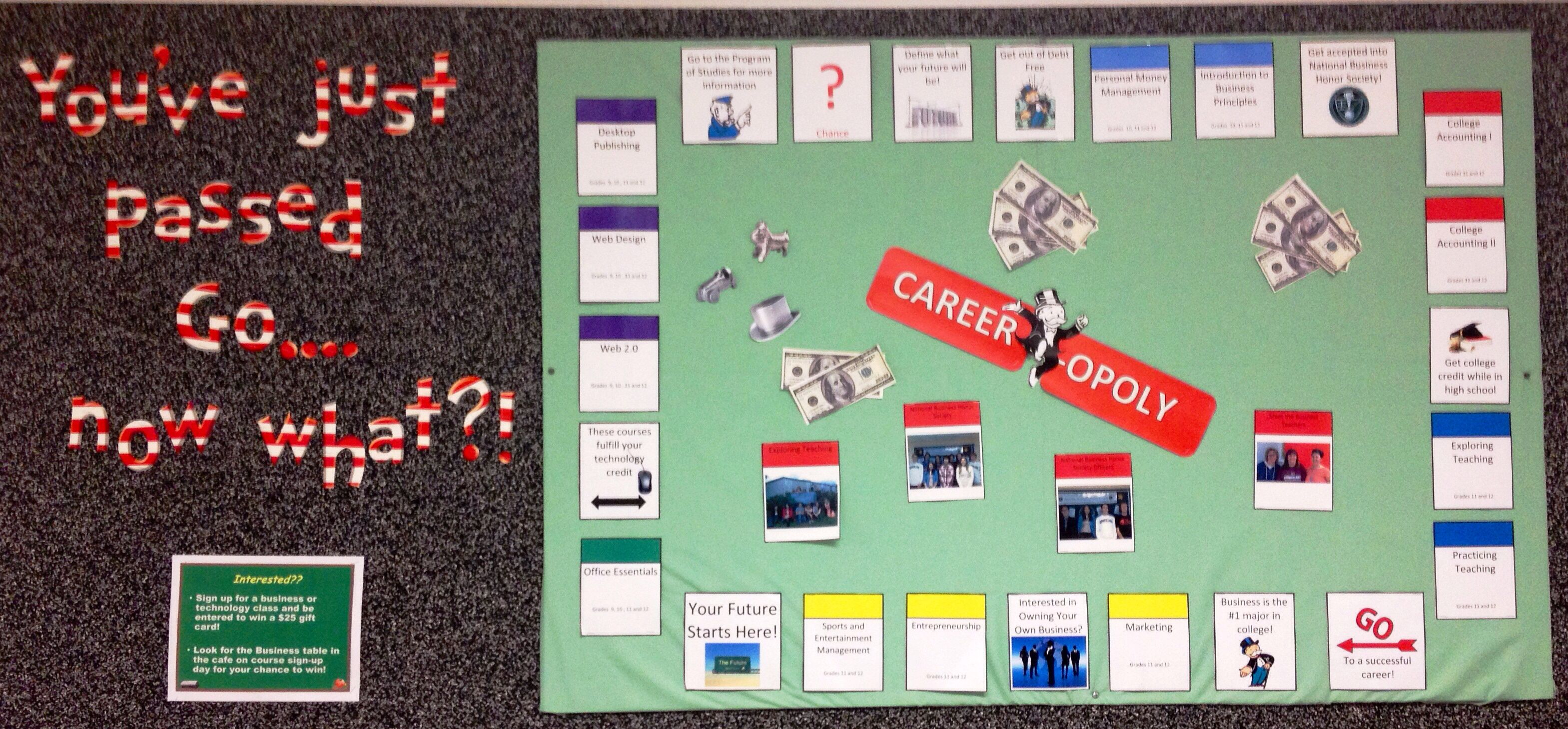 Monopoly themed Business Ed. Bulletin board Timberlane