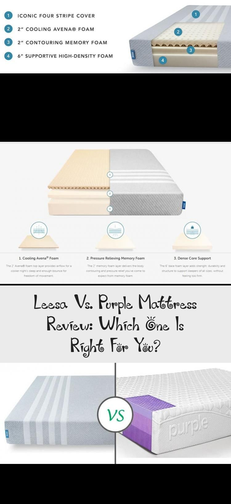 A Leesa Vs Purple Mattress Review Compares Both Mattresses For Differences We Spotted Very Few Pu In 2020 Purple Mattress Reviews Purple Mattress Mattresses Reviews