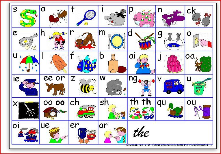 Jolly Phonics Letter Sounds In Order