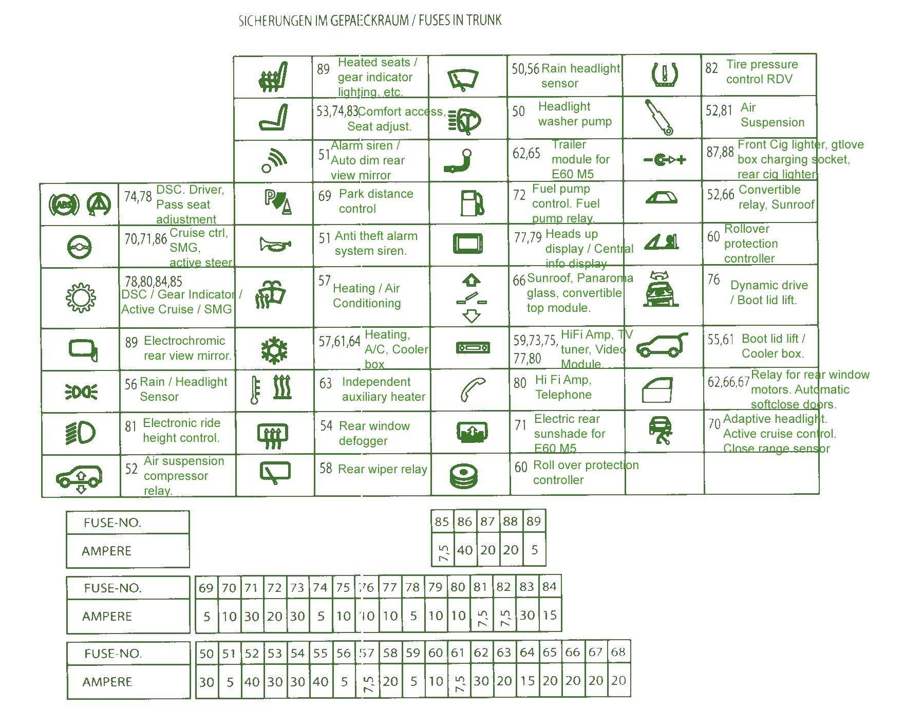Wiring Diagram Ac Mobil Avanza En 2020