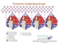 Beaded Poinsettia Christmas Ornament Cover Pattern