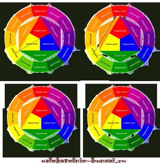fizika-zadachnik-10-11-klass-gendenshteyn-kirik-gelfgat-reshebnik-gdz