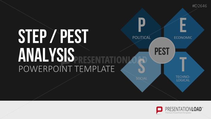 Pest  Pestel  Pestle Analysis Powerpoint Template  Pest