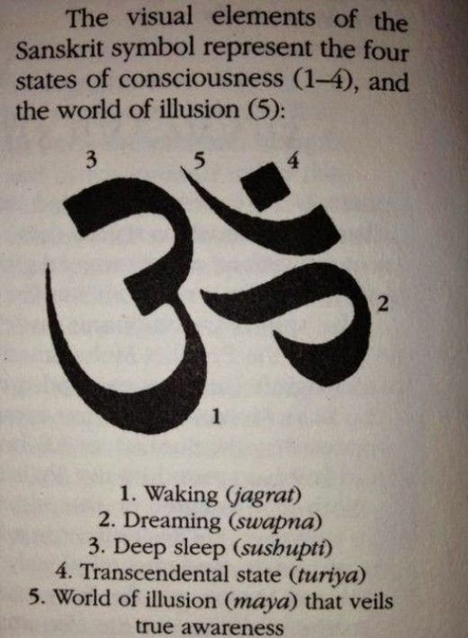 Sanskrit Symbol Om Meaning Ayurveda Ayurvedic Diet