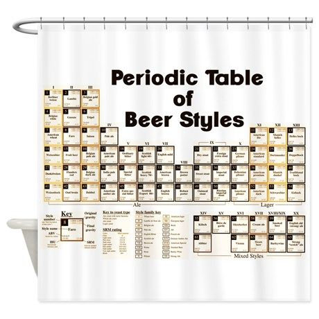 Beer Periodic Table Shower Curtain on CafePress bathroom - new periodic table no. crossword