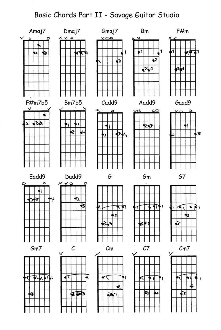Easy Guitar Chords Up The Neck