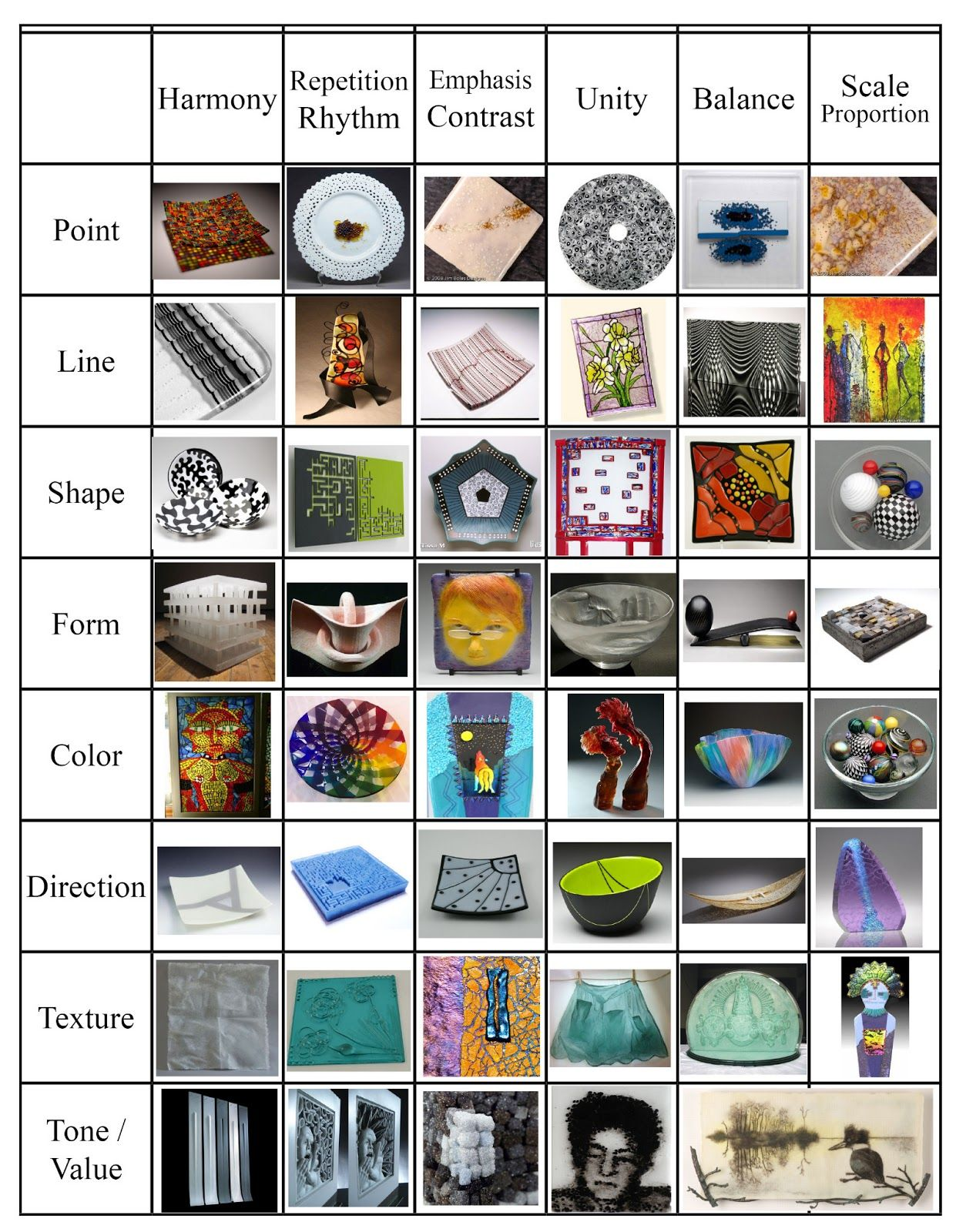 Jim Boles Designs Elements Amp Principles Of Design In Glass Art Image Making Series