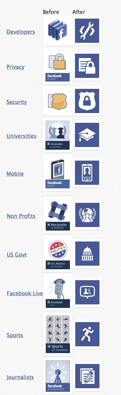 Ícones do Facebook - antes e depois