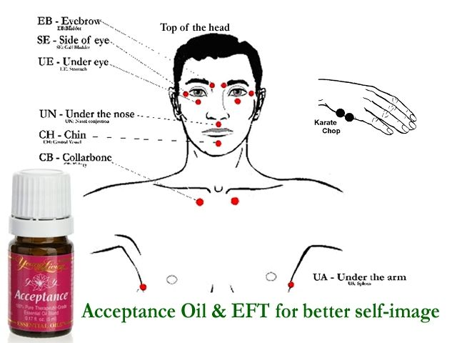 Put Acceptance Oil on fingertips before you start tapping the EFT Points. Go to the web site and tap along with the EFT sessions.