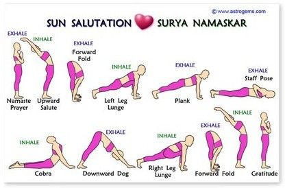 wallet card  sun salutation guide  yoga poses sun and