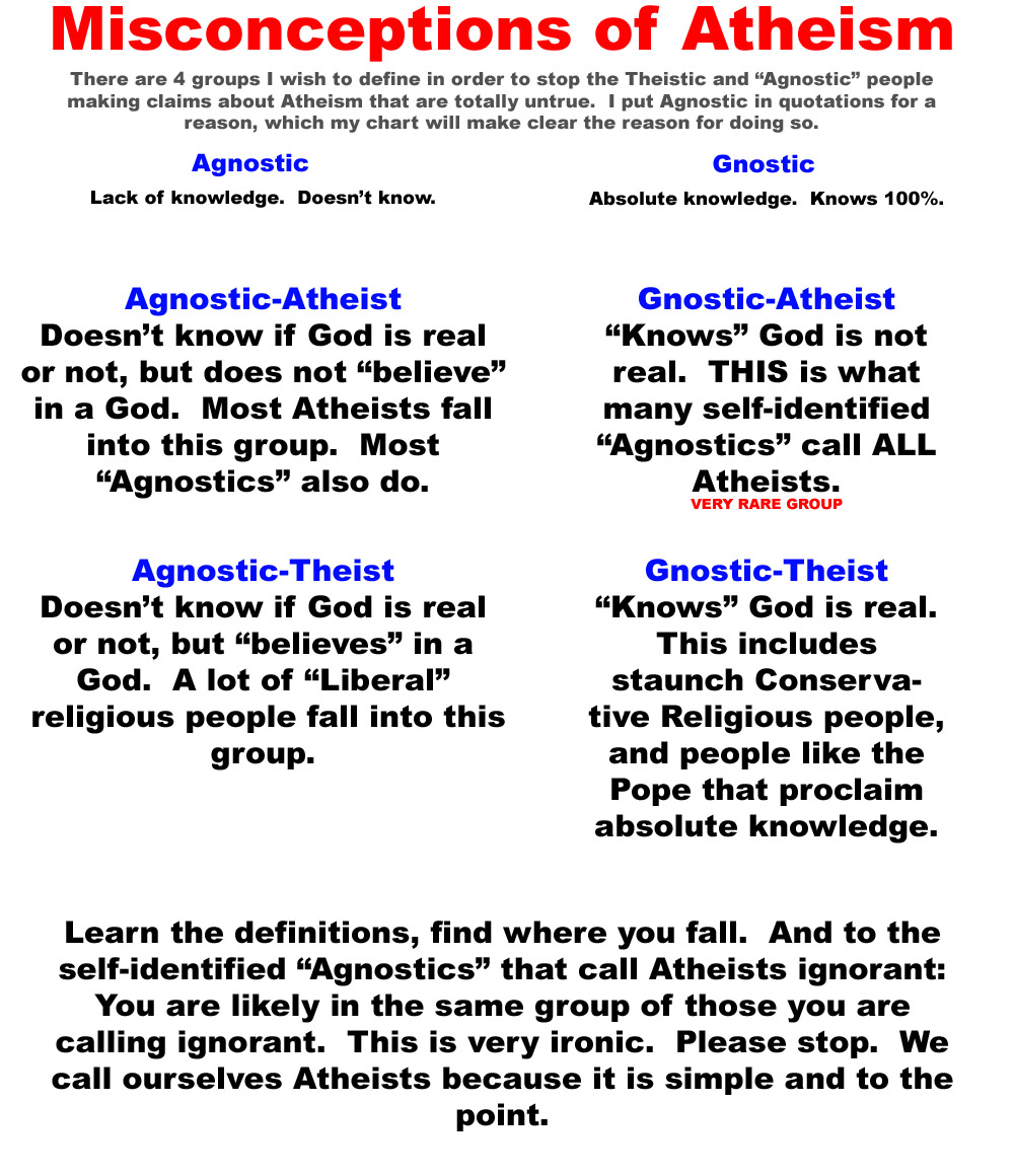 Misconceptions about athiesm