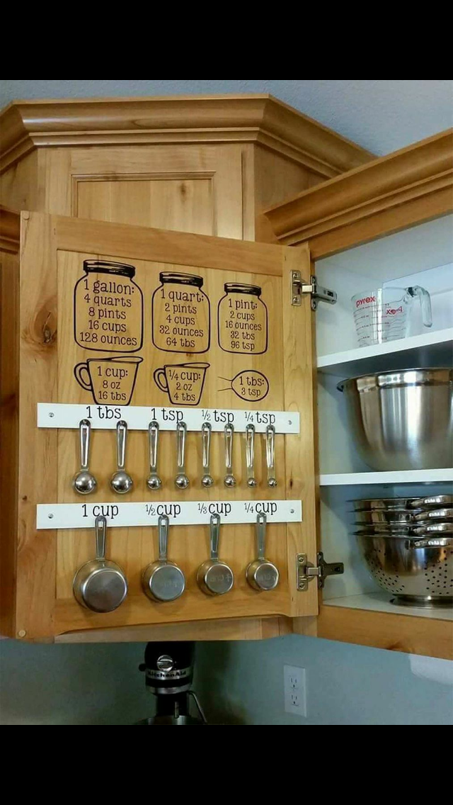 Pin by Dangerous Cat on Organizing & Storage | Kitchen ...